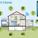 The Essentials of Creating Your Own Smart Home Network
